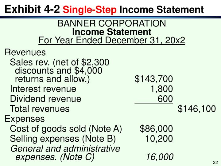 PPT - The Income State...