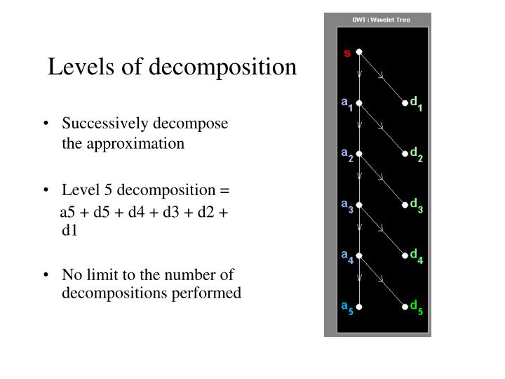 Levels of decomposition