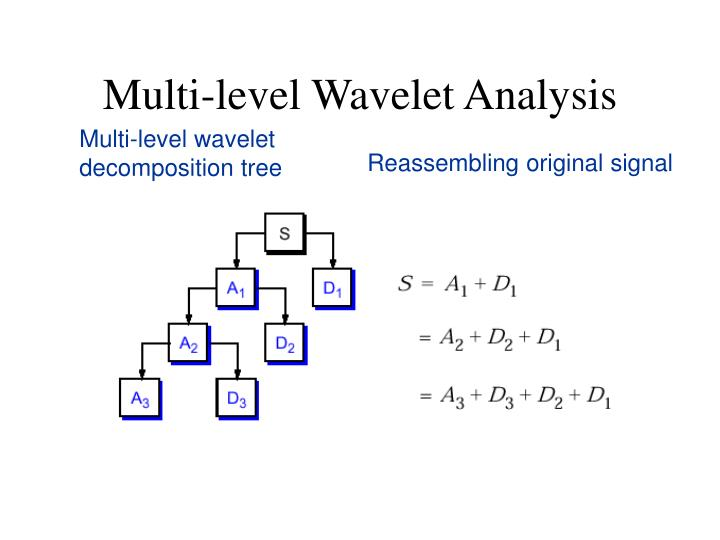 Multi-level Wavelet Analysis