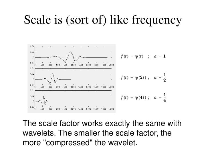 Scale is (sort of) like frequency