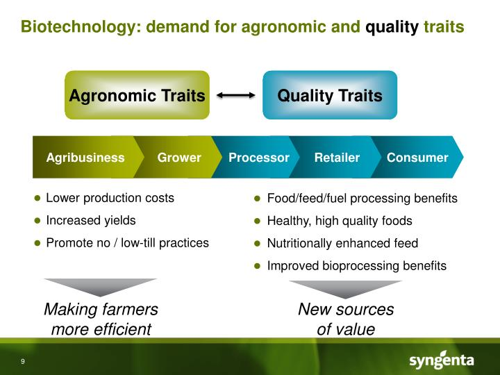 Biotechnology: demand for agronomic and