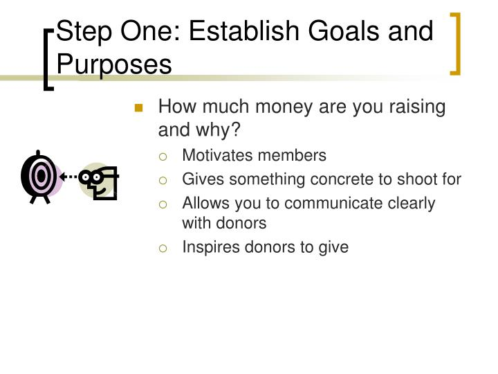 Step One: Establish Goals and Purposes