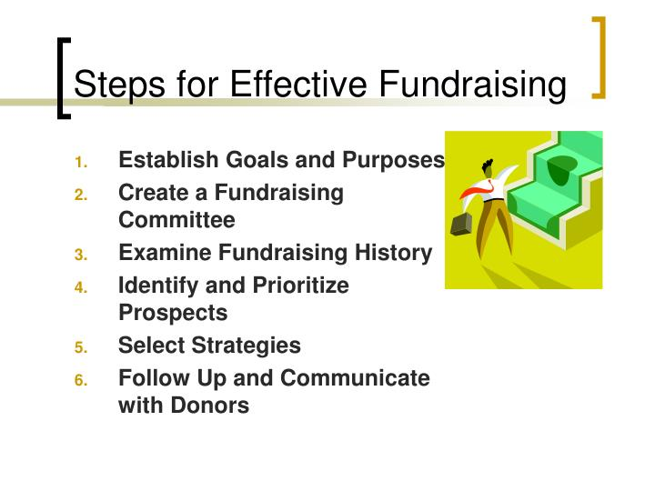 Steps for Effective Fundraising
