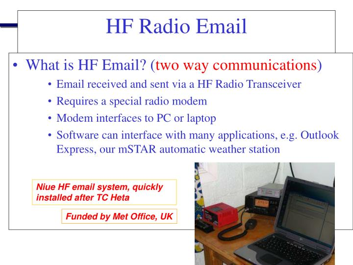 What is HF Email? (