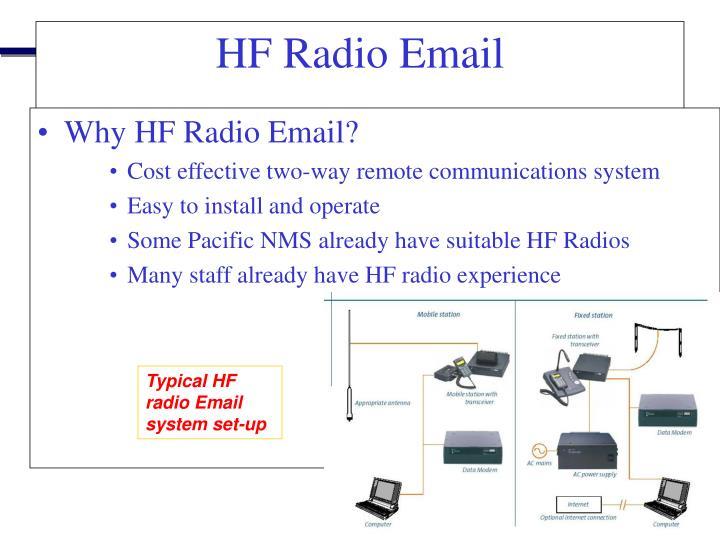 Why HF Radio Email?
