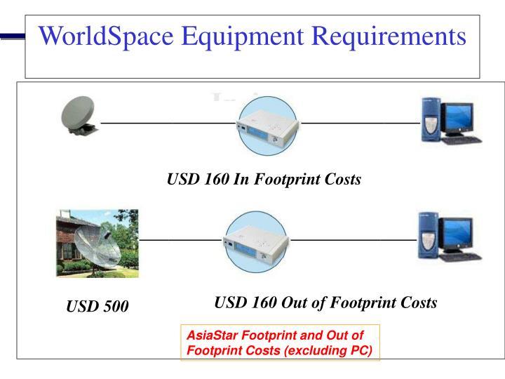 WorldSpace Equipment Requirements