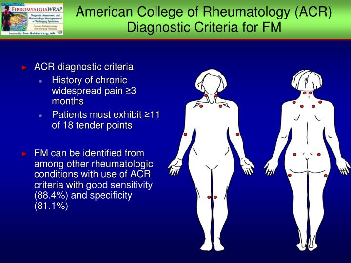 American College of Rheumatology (ACR) Diagnostic Criteria for FM