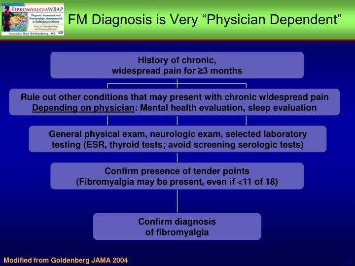 "FM Diagnosis is Very ""Physician Dependent"""