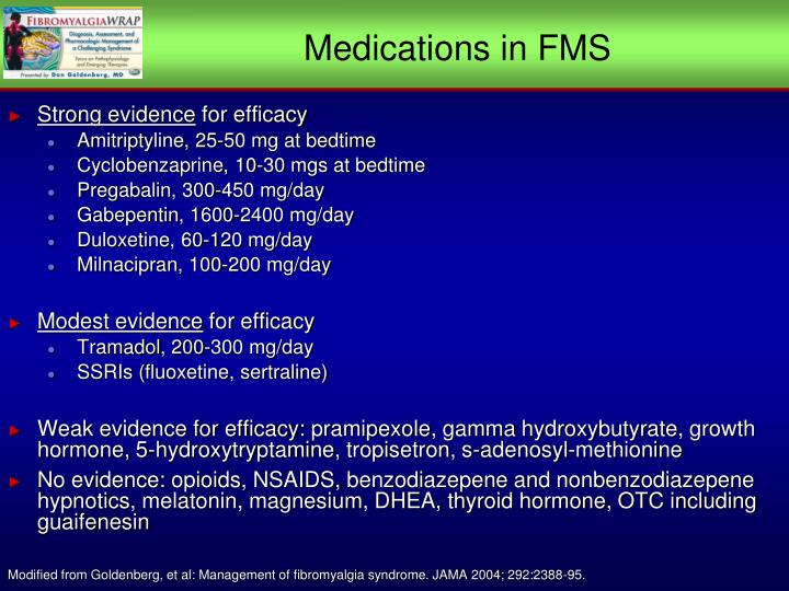 Medications in FMS
