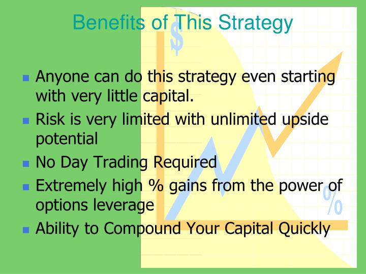 Benefits of This Strategy