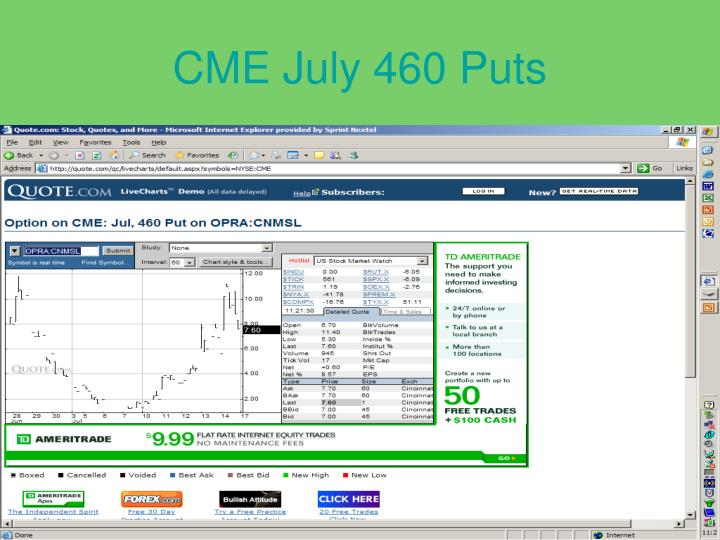 CME July 460 Puts