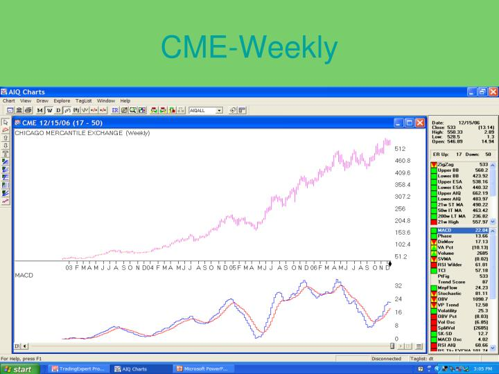 CME-Weekly