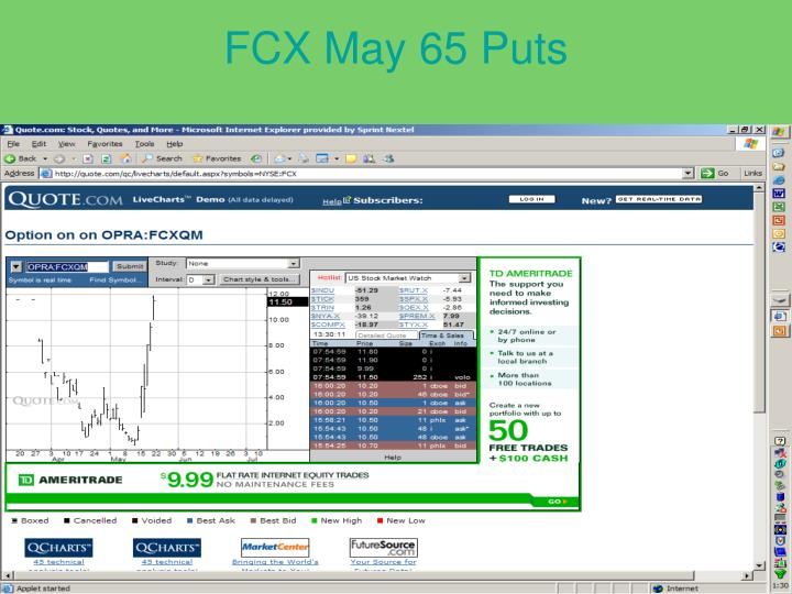 FCX May 65 Puts
