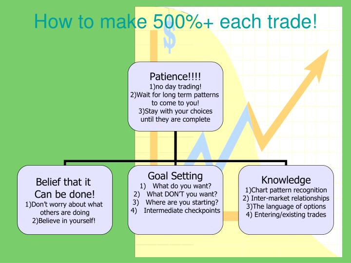 How to make 500%+ each trade!