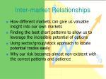 inter market relationships