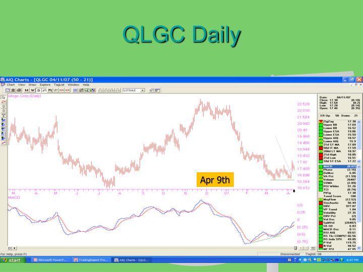 QLGC Daily