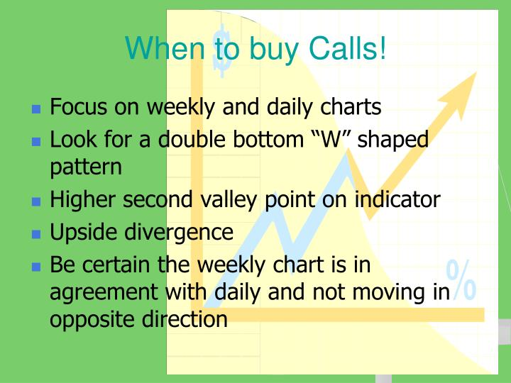 When to buy Calls!
