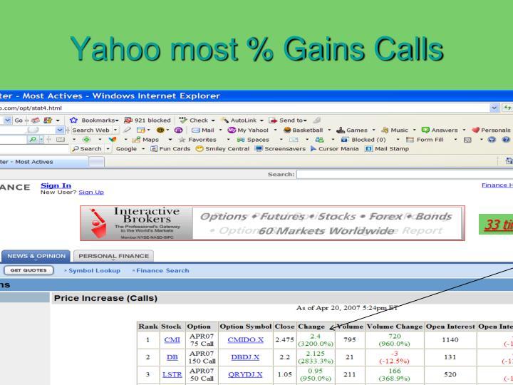 Yahoo most % Gains Calls