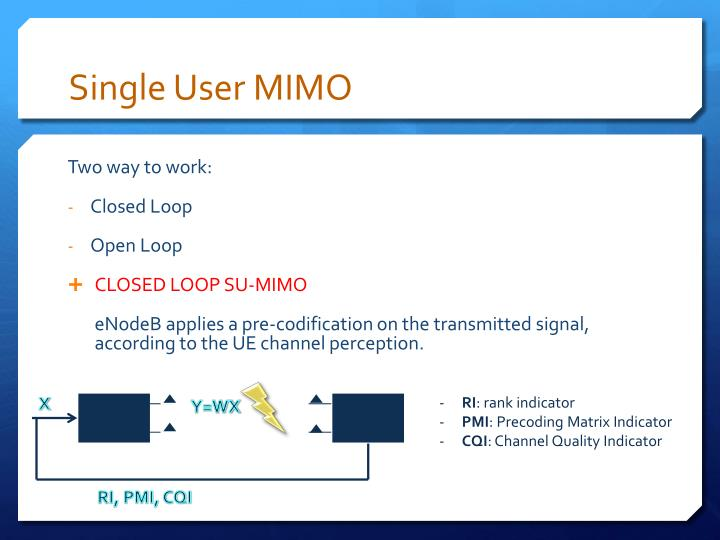 Single User MIMO