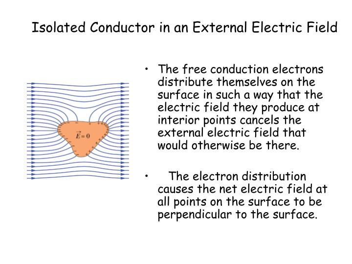Isolated Conductor in an External Electric Field