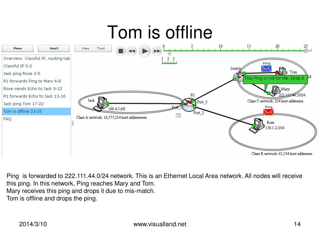 Tom is offline