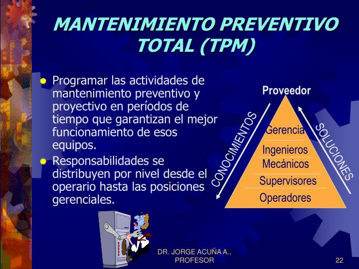 MANTENIMIENTO PREVENTIVO TOTAL (TPM)