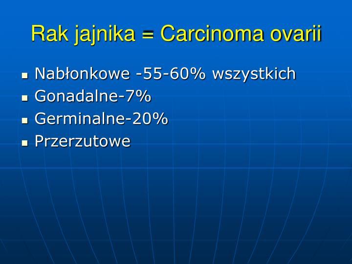Rak jajnika = Carcinoma ovarii