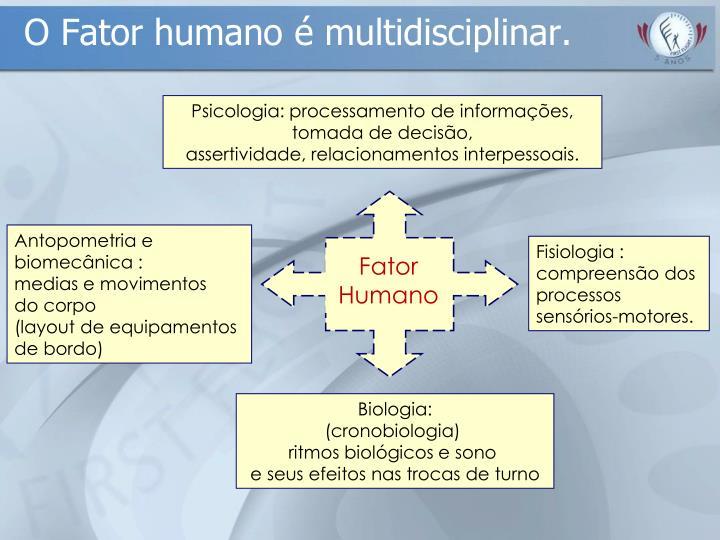 O Fator humano é multidisciplinar.
