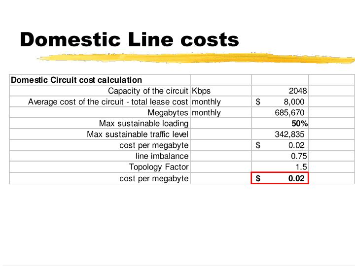 Domestic Line costs