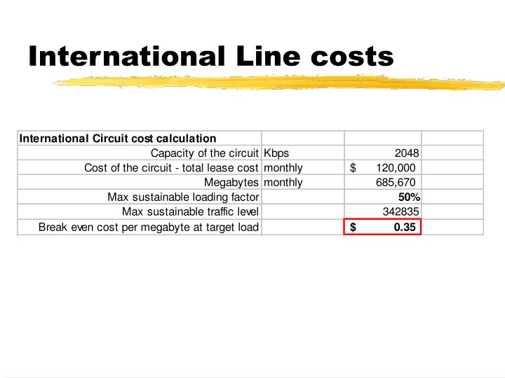 International Line costs