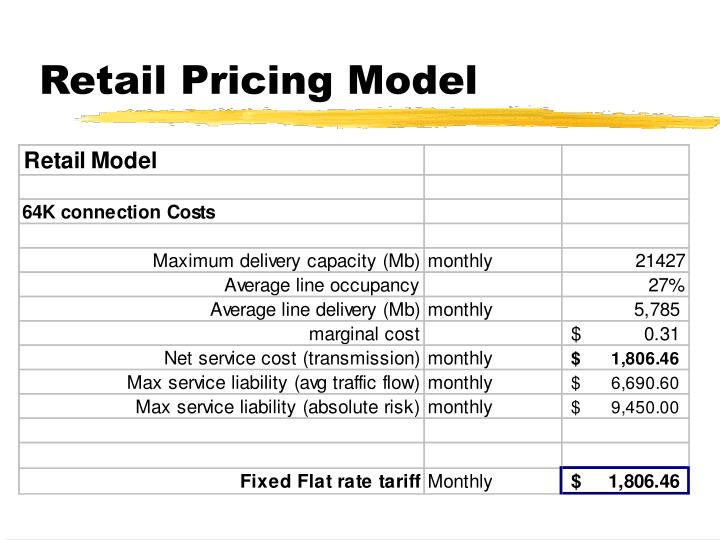Retail Pricing Model