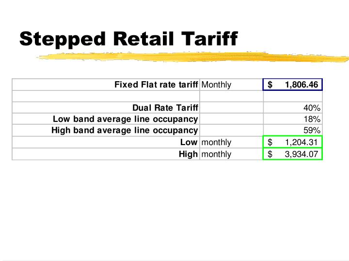 Stepped Retail Tariff
