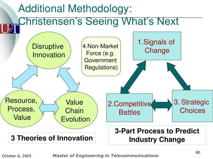Additional Methodology: