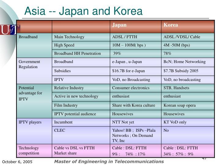 Asia -- Japan and Korea