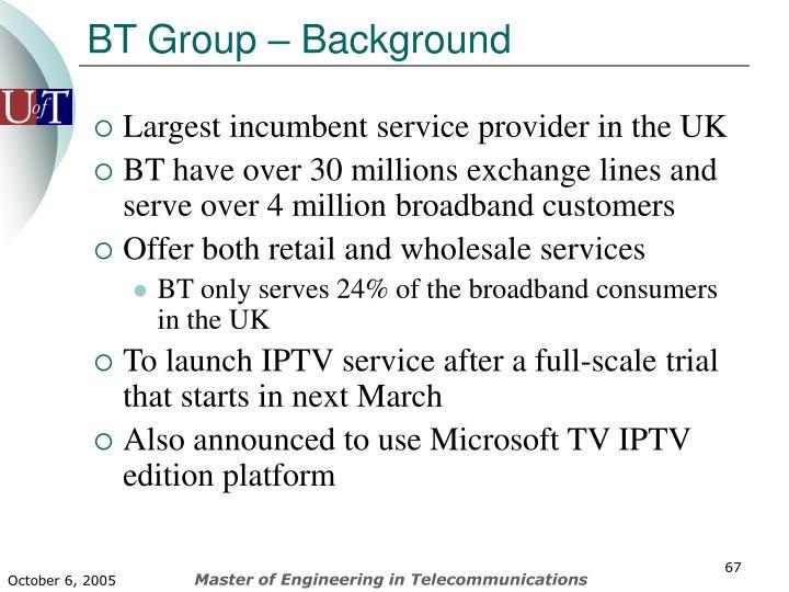 BT Group – Background