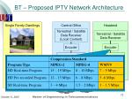 bt proposed iptv network architecture