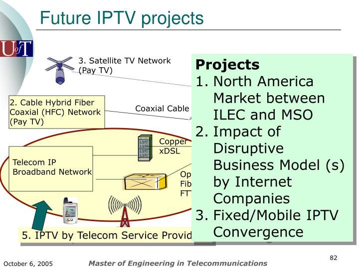 Future IPTV projects