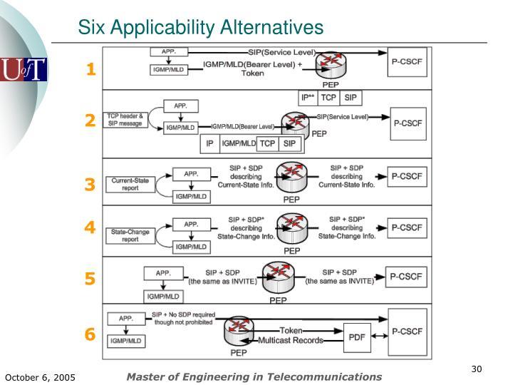 Six Applicability Alternatives