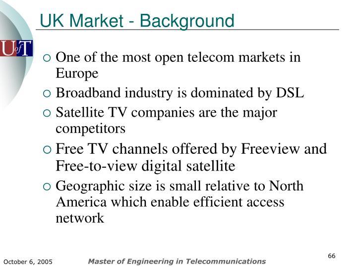 UK Market - Background