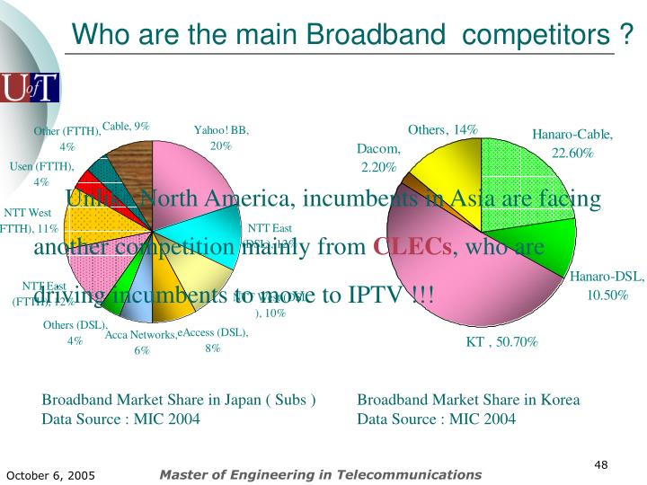 Who are the main Broadband  competitors ?