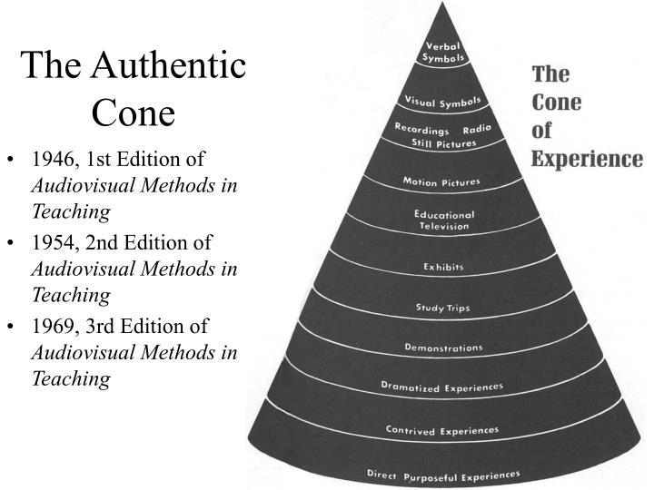 The Authentic Cone