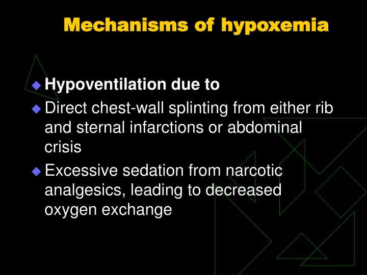 Mechanisms of hypoxemia