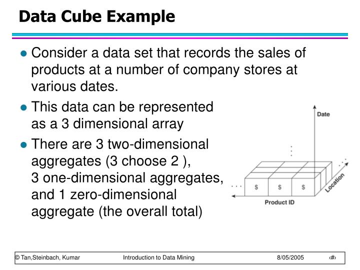 Data Cube Example