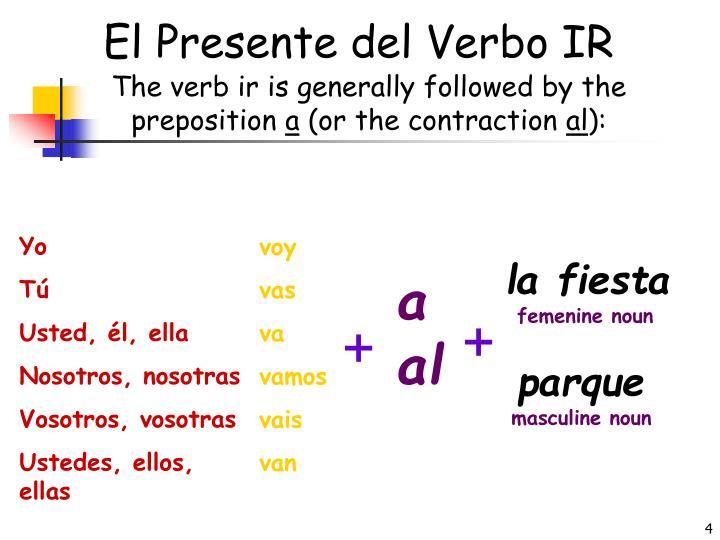 El Presente del Verbo IR