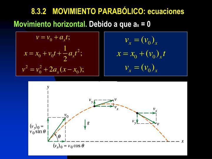 8.3.2MOVIMIENTO PARABÓLICO: ecuaciones