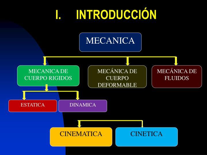 I.INTRODUCCIÓN