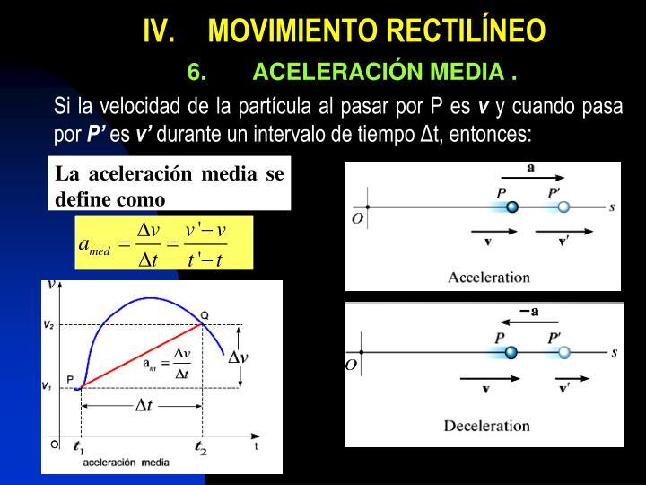IV.MOVIMIENTO RECTILÍNEO