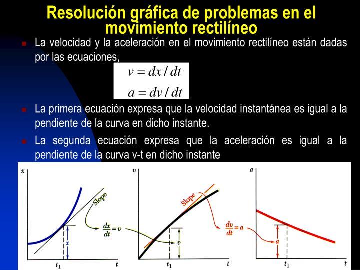Resolución gráfica de problemas en el movimiento rectilíneo