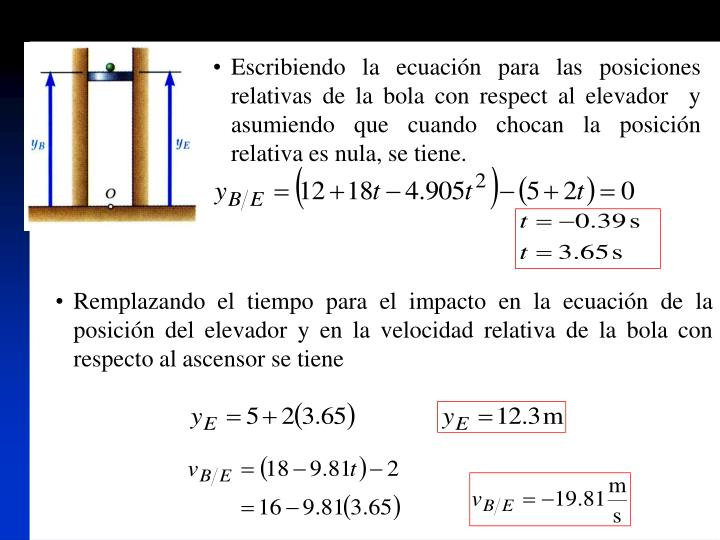 Escribiendo la ecuación para las posiciones relativas de la bola con respect al elevador  y asumiendo que cuando chocan la posición relativa es nula, se tiene.
