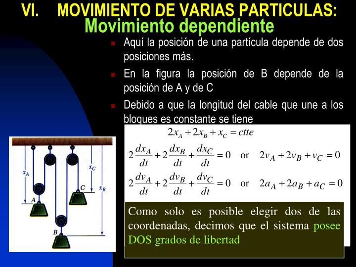 VI.MOVIMIENTO DE VARIAS PARTICULAS:
